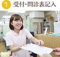 1.受付・問診表記入